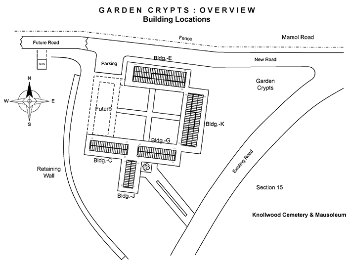 Garden Crypts Overview